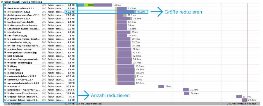 server request pagespeed optimierung wordpress 2- Wordpress beschleunigen: Pagespeed Optimierung für Wordpress ohne Programmierkenntnisse